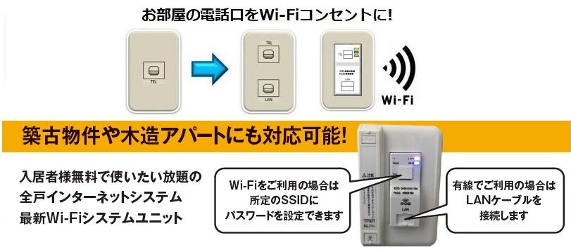 埋め込み型Wi-Fi