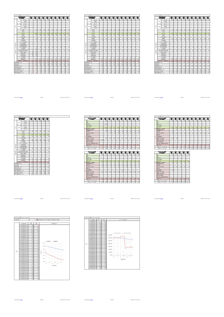 収支シミュレーションアプリ